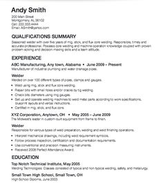 This Example Resume For Welding We Will Give You A Refence Start On  Building Resume.you Can Optimized This Example Resume On Creating Resume  For Your Job