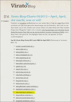 """Email vom 6. März: """"Ihre Platzierung in den Top 50 der Virato Blog-Charts April 2013″: malerdeck-Blog auf Platz 17"""