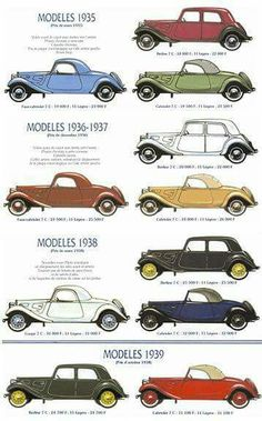Presentation of the totally different Traction Our bodies Citroen Ds, Gas Powered Scooters, Citroen Concept, Art Deco Car, Citroen Traction, Traction Avant, Automobile, Chevy Chevrolet, Best Classic Cars