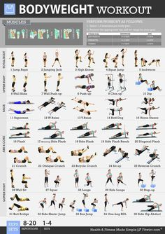 http://Amazon.com : Fitwirr Bodyweight Exercises Poster for Women-A 19X27 Total-Body Workout Chart to Exercise At Home. 35 Bodyweight Workout to Tone & Tighten Your Whole Body-Fitness Program for Women Exercise Guide : Sports & Outdoors