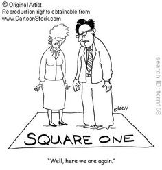 To be back at 'square one' means to have to start something over again. Example: Looks like we are back to square one.