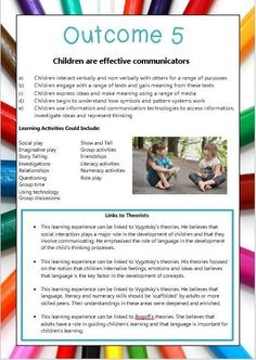 Learning Area Posters with Activities and Links to Theorists 5 beautiful posters. One for each learning area including activities and links to beautiful posters. One for each learning area including activities and links to theorists Eylf Learning Outcomes, Learning Stories, Play Based Learning, Learning Through Play, Early Learning, Preschool Activities, Eyfs Areas Of Learning, Early Education, Early Childhood Education