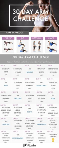 30 Day Arm Challenge to Sculpt Your Best Arms Ever - Fitwirr 30 Day Thigh Challenge, Arm Workout Challenge, Arm Challenge 30 Day With Weights, Plank Challenge, Body Challenge, Bras Forts, 30 Day Arms, Good Arm Workouts, Fitness Workouts