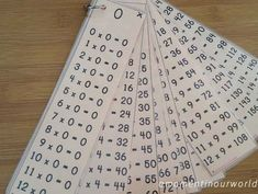 Multiplication Cards aYou can find Multiplication facts and more on our website.Multiplication Cards a Teaching Multiplication Facts, Multiplication Chart, Math Facts, Teaching Math, Multiplication Strategies, Maths, Math Fractions, Calculus, Algebra