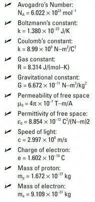 Science physics and chemistry constant formula Physical Science, Science Education, Science And Technology, Physical Therapy, Physical Education, Physical Activities, Physical Development, Science Vocabulary, Learning