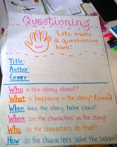 Seuss-perb Days in 2nd Grade!: Questioning Anchor Charts