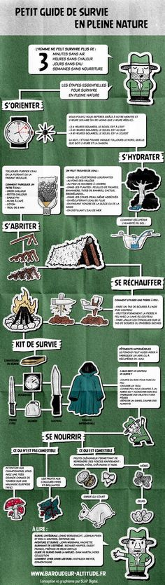wilderness survival guide tips that gives you practical information and skills to survive in the woods.In this wilderness survival guide we will be covering Wilderness Survival, Camping Survival, Outdoor Survival, Survival Guide, Survival Skills, Camping Hacks, Bushcraft Camping, Camping Guide, Camping Car