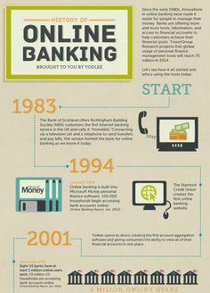 Can you believe online banking got its start almost 20 years ago? Fintech company Yodlee put together this great infographic timeline. Internet Marketing Company, Timeline Infographic, Managing Your Money, Competitor Analysis, Financial Institutions, Financial Goals, Personal Finance, Tricks, History
