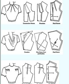 PATTERN MAKING ELEMENTS | WOMAN CLOTHES