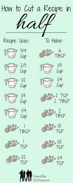 How To Cut A Recipe in Half // He + She Eat Clean