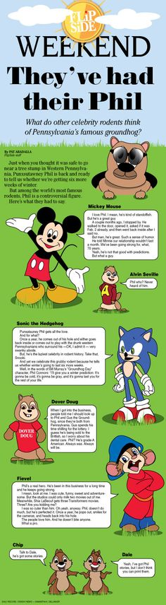 FlipSide Weekend - Groundhog Day #groundhogday #holiday #characters #cartoons