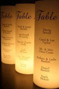 Seating Chart Luminarias -Could do this as table #s too