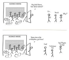 Life as a full-time science communicator – The Science Basement What Is Science, Science And Nature, Scientific Articles, Scientific Method, Grant Application, Conference Talks, Latin Words, Space Time
