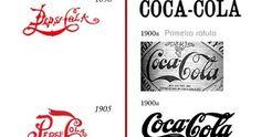 Já mostramos a evolução dos logos de automóveis .  Veja agora a evolução do logo da Pepsi e da  Coca-Cola .  Para a surpresa da maioria que ...