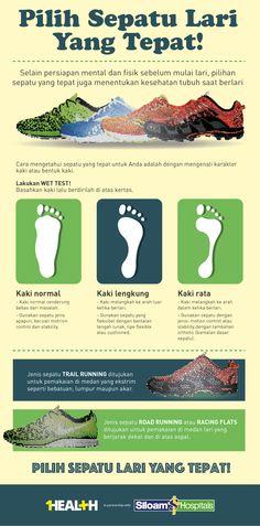 Pilih Sepatu Lari yang Tepat!     This info-graphic tells you how to choose the right running shoes.
