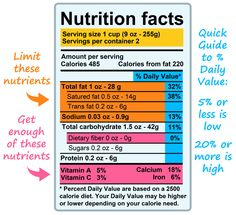 understanding food labels sci 241 A matter of science and food in  to understand science affects  on the murky area of food labels and marketing — when.