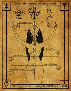 """Items similar to Indweller of the Earth Illustration from """"The Elphillock Gramarye"""", 11 x 14 Print on Etsy Occult Symbols, Occult Art, Gothic Artwork, Black Magic Book, Traditional Witchcraft, Occult Books, Book Of Shadows, Dark Art, Antique Books"""