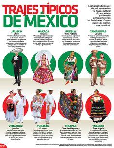 Conoce algunos de los trajes típicos más característicos en México. #Infographic