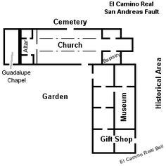 Quick Guide to Mission San Juan Bautista: for Visitors and