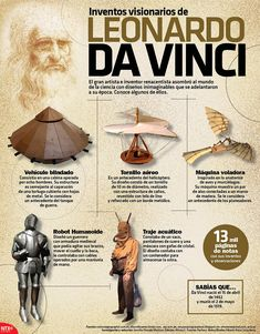 #‎UnDíaComoHoy‬ pero de 1519, murió Leonardo DaVinci, gran artista e inventor renacentista que asombró al mundo de la ciencia con diseños inimaginables que se adelantaron a su época. Conoce algunos de ellos en nuestra ‪#‎Infographic. World History, Art History, Da Vinci Inventions, Historia Universal, Start Ups, E-mail Marketing, Michelangelo, Cartography, History Facts