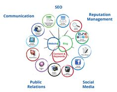 One simple way of ensuring customer loyalty as well as increasing customer base is by using Web 2.0 marketing tools http://ksoc.us/2o