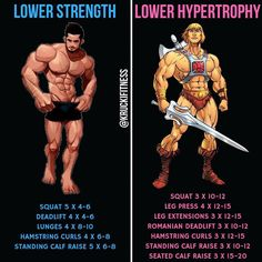 If you're naturally skinny and find that it is hard to wear ANY weight, not to say muscle, then you probably fall under the category of ectomorph (or hardgainer Weight Training Workouts, Gym Workout Tips, Workout Men, Muscle Fitness, Fitness Tips, Ectomorph Workout, Male Character, Character Design, Workout Splits
