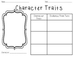 Character Traits Blog Post I Would Have Students Look For Quotes