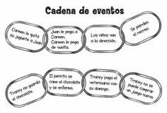 16 ORGANIZADORES GRÁFICOS PARA LA COMPRENSIÓN LECTORA