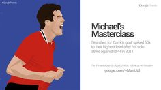 This Google Trend shows which of Michael Carrick's @manutd goals sparked the most interest in online searches.