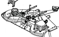 Riding Mower and Garden Tractor Belt Routing Diagrams