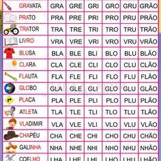 BRA BRE BRI BRO BRU BUNDLE   Phonemic awareness activities ...