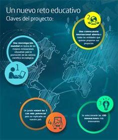 100 innovaciones educativas en el ámbito STEM, según Fundación Telefónica - Educación 3.0 #STEM #education #innovation