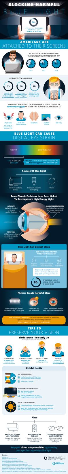 Blue light exposure from your electronics can have a negative impact on your health, including worsening your sleeping patterns. This infographic explains how blue light affects us and how you can reduce your exposure to it.