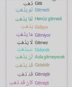 Turkish Learn Turkish Language, Arabic Language, Arabic Tattoo Quotes, Turkish Lessons, English Vinglish, Language Lessons, Learning Arabic, Teaching English, Beautiful Words