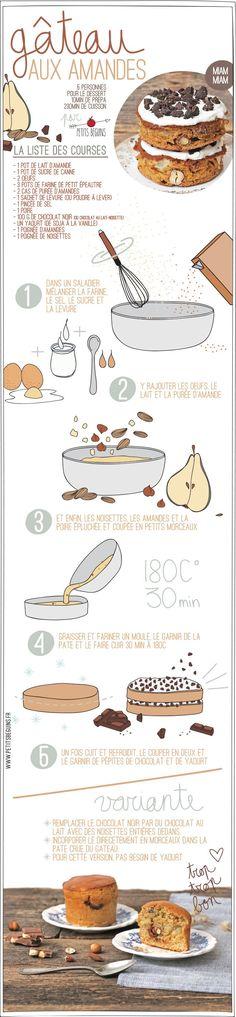 Gâteau aux amandes - Gourmandise - Petits Béguins Gourmet Recipes, Sweet Recipes, Fall Recipes, Vegan Recipes, Baking Recipes, Healthy Cake, Vegan Cake, Love Eat, Arabic Food