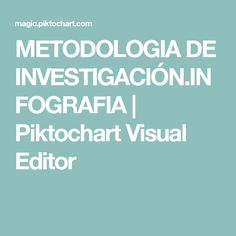 METODOLOGIA DE INVESTIGACIÓN.INFOGRAFIA   Piktochart Visual Editor