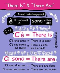 What is there to like when learning a foreign language? Imagine that you are learning the Italian language right at your own living room. Considering the numerous simple methods of learning Italian today, would you rather sit in your Italian Verbs, Basic Italian, Italian Grammar, Italian Vocabulary, Italian Phrases, Italian Language, German Language, Japanese Language, Dual Language