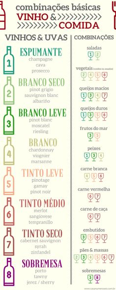 Brandy and Wine. Are You A Wine Newbie? Wine is one of the most ancient beverages, and it has likely stayed around so long because of the wonderful taste. If you don't like wine, it might be you Cooking Tips, Cooking Recipes, Wine Cheese, In Vino Veritas, Wine And Beer, Wine Drinks, Bartender, Wine Recipes, Food Hacks