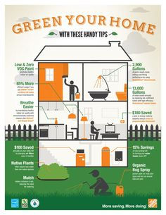 Easy tips to make your home more eco-friendly. The Home Depot can help you conse… Easy tips to make your home more eco-friendly. The Home Depot can help you conserve water, save money on electricity and grow your garden naturally green. Sustainable Architecture, Sustainable Design, Sustainable Living, Sustainable Energy, Sustainable Houses, Sustainable Building Materials, Ancient Architecture, Contemporary Architecture, Home Depot