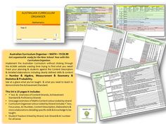 NOW EDITABLE!!!! Australian Curriculum Organiser – MATH – Y3 $4.50 Get organised &  ready for the New School  Year with this Curriculum Organiser.  Implement the Australian Curriculum without clicking through the ACARA website wasting time trying to find what you need! Track your planning & students against the Content Descriptors  & detailed elaborations including clearly defined skills  See at a glace what you've taught  & what you need to teach to demonstrate the Achievement Standard.