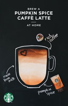 Pumpkin Spice Caffe Latte K-Cup pods are made with everything nice: a blend of… Tea Recipes, Coffee Recipes, Pumpkin Recipes, Starbucks Coffee, Iced Coffee, Coffee Drinks, Yummy Drinks, Yummy Food, Starbucks Recipes