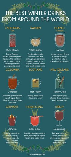 Gruesome Foods and Drinks From Around the World