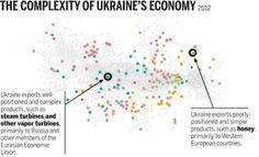 Ukraine's real problem, in four graphs