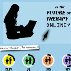 Is the Future of Counseling and Therapy Online?