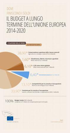 Budget 2014-202: meno soldi, più flessibilità!