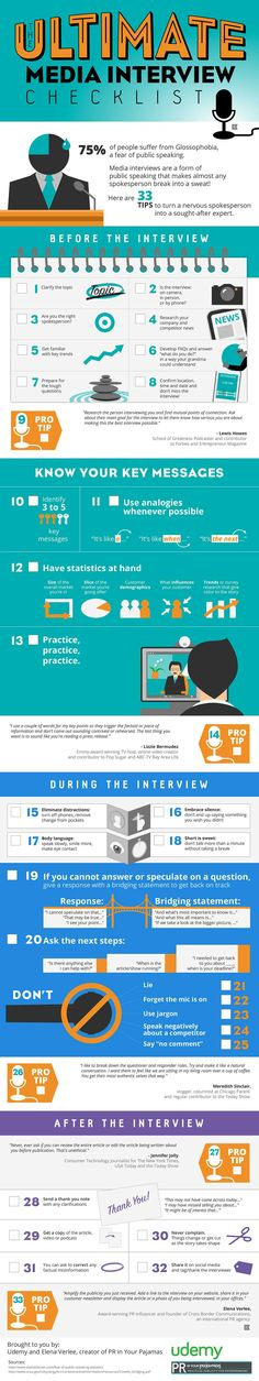 [INFOGRAPHIC] Ultimate Media Interview Checklist: Before; During; After; Details.