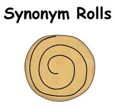 Using a play on words Synonym/cinnamon is a fun way to introduce synonyms to your class.  ...