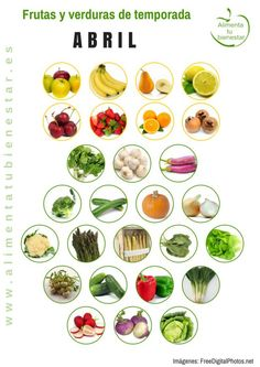 Food Science And Nutrition Nutrition And Dietetics, Fitness Nutrition, Health And Nutrition, Healthy Cooking, Healthy Tips, Healthy Recipes, Healthy Food, Cottage Cheese Nutrition, In Season Produce