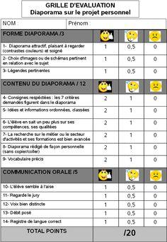 Des grilles d valuation qui facilitent les apprentissages - Grille d evaluation pour recrutement ...