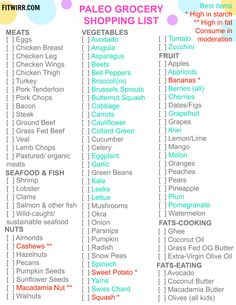 Paleo Diet Food List. Free printable grocery list with items allowed in Paleo Diet.